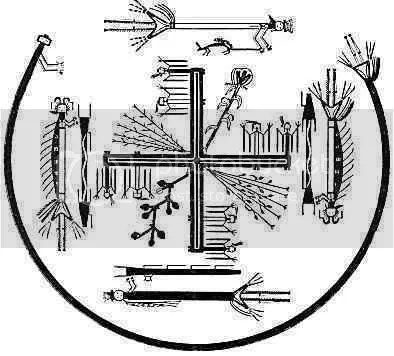 Ancient/Historical Swastikas « Gnosis
