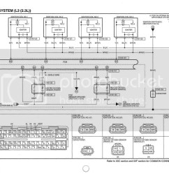 mazda trailer wiring diagram wiring diagram for you 7 pin trailer plug wiring diagram 2003 mazda 6 plug wires diagram [ 1024 x 791 Pixel ]