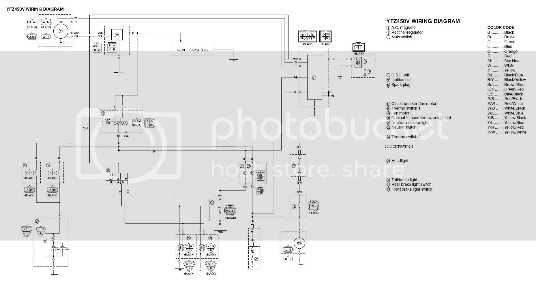 hight resolution of suzuki ltz 400 wiring diagrams on kawasaki brute force wiring03 z400 wiring diagram wiring diagramltz 400