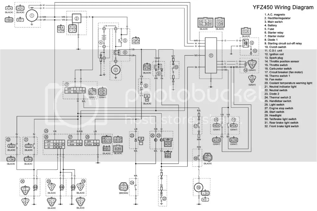 Yfz 450 Wiring Harness Diagram