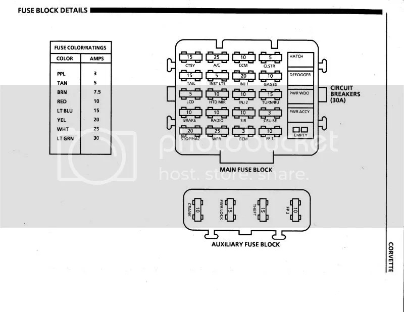 C6 Corvette Fuse Box Diagram. Corvette. Wiring Diagram Images