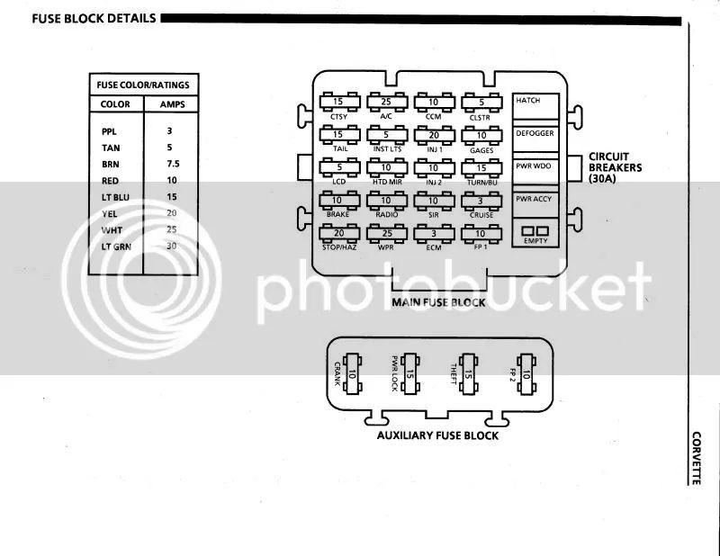 1990 corvette fuse panel diagram