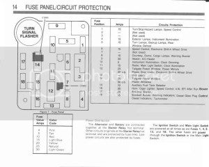 1997 F250 Fuse Box  Wiring Diagram