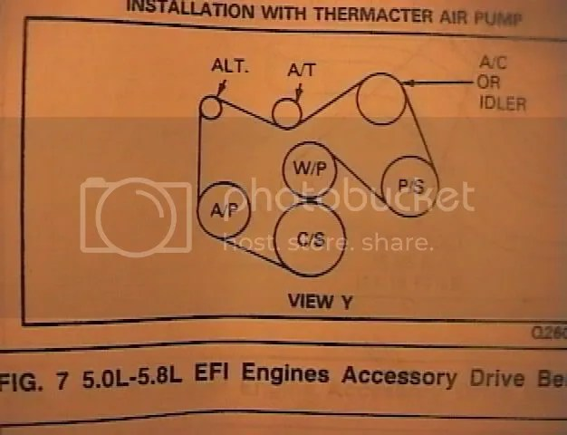 1993 Ford F 150 5 8 Water Pump Diagram
