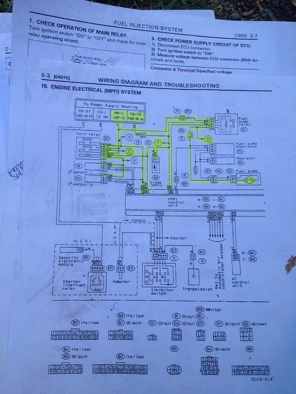 87 Subaru Gl Fuse Diagram
