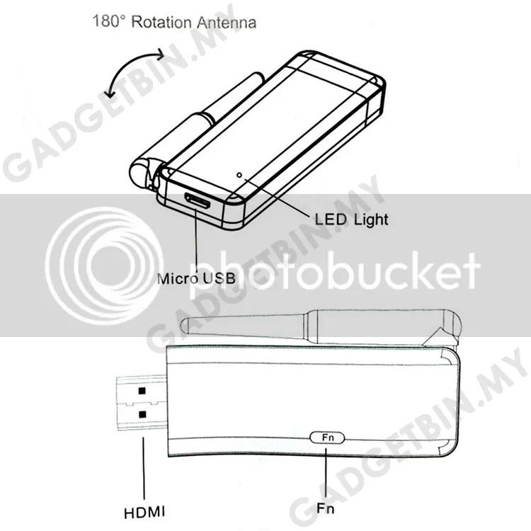 M806V Wifi Wireless Miracast Airplay DLNA HDMI Output