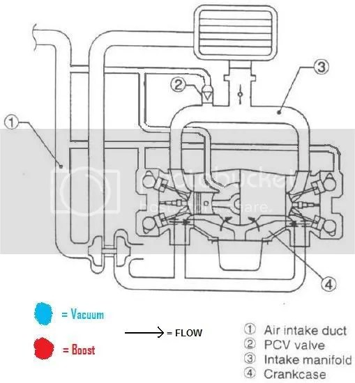Subaru Turbocharger Diagram, Subaru, Free Engine Image For