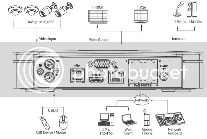 NVR4104-P Dahua Smart 1U 4 PoE Network Video Recorder NVR+