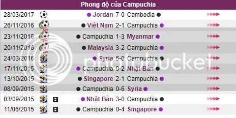 Doi hinh thi dau U23 Viet Nam v U23 Campuchia ngay 17/08 – SEAGAMES 29 hinh anh 3