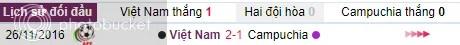 Doi hinh thi dau U23 Viet Nam v U23 Campuchia ngay 17/08 – SEAGAMES 29 hinh anh 1