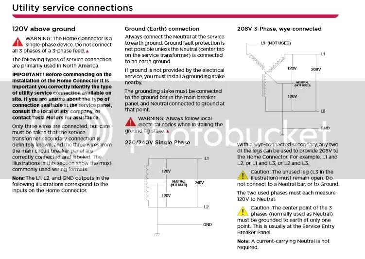 nema 14 30 plug wiring diagram sony head unit 50 | get free image about
