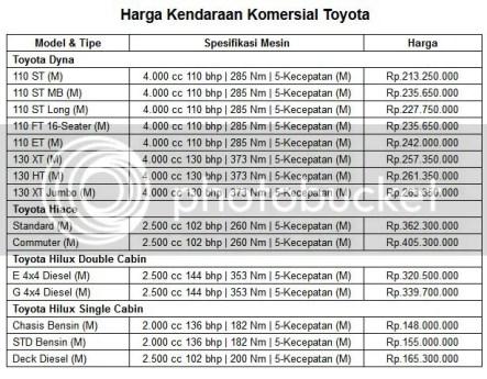 Harga Kendaraan Komersial Toyota photo MobKom-Image-Daftar-Harga-KendaraanKomersialToyota_zpsb1456fc8.jpg