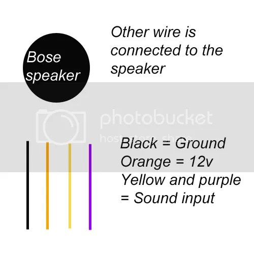 Bose Subwoofer Wiring Diagram : 29 Wiring Diagram Images