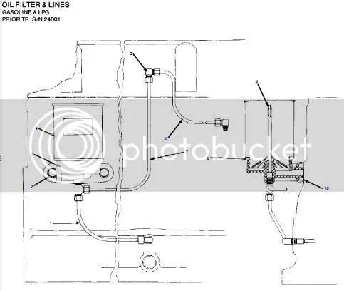 Wiring Diagram For 7045 Allis Chalmers Allis Chalmers