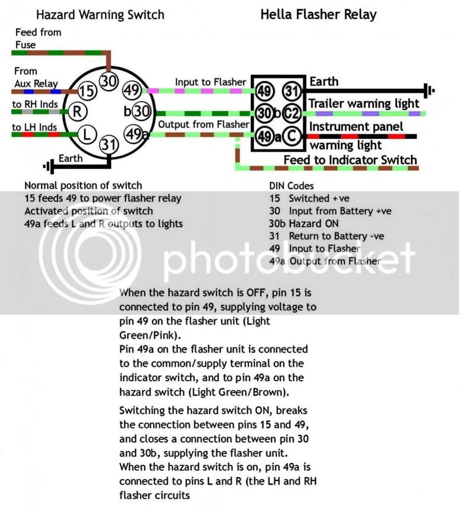 Flasherhazard_zps3e539807.jpg Photo by 61Doug_Palmer