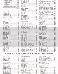 George lawrence co   first avenue portland oregon attached thumbnails holster size chart also needed page rh smith wessonforum