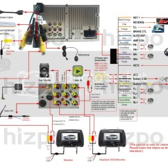 Car Stereo Installation Diagram Pace American Trailer Wiring Karaoke Machine Library