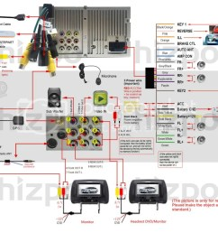 wrg 1374 gpx dvd player wiring diagramtoyota dvd player wiring diagram content resource of wiring [ 1024 x 922 Pixel ]