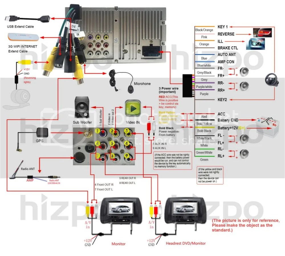 medium resolution of wrg 1374 gpx dvd player wiring diagramtoyota dvd player wiring diagram content resource of wiring
