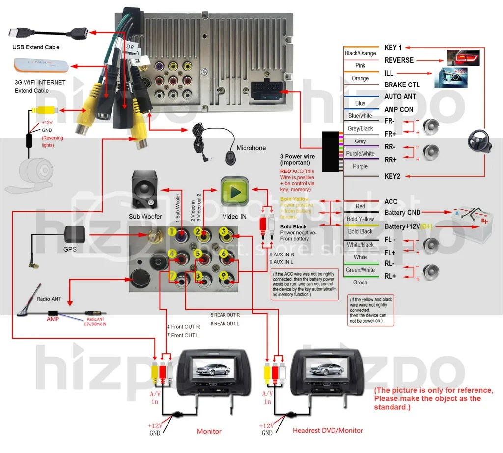 hight resolution of wrg 1374 gpx dvd player wiring diagramtoyota dvd player wiring diagram content resource of wiring