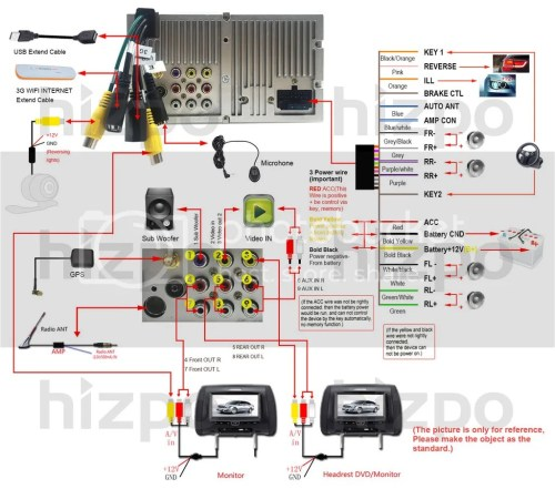 small resolution of wrg 1374 gpx dvd player wiring diagramtoyota dvd player wiring diagram content resource of wiring