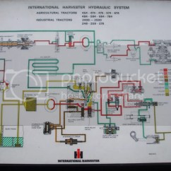 International Tractor 674 Wiring Diagram Ecu 4g15 464 Medium Resolution Of