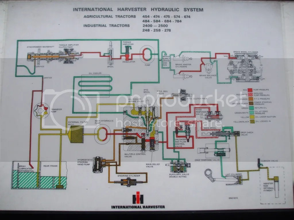 Awesome International Harvester 454 Series Wiring Diagrams Basic Wiring Digital Resources Indicompassionincorg