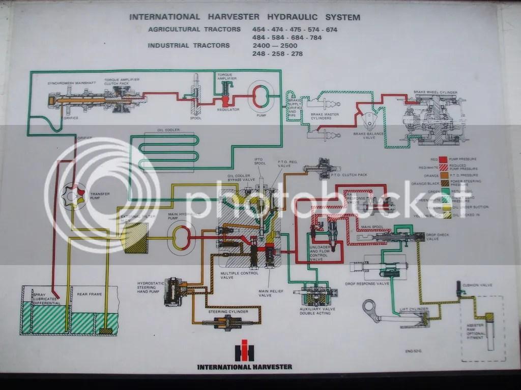 Fine International Harvester 454 Series Wiring Diagrams Basic Wiring 101 Akebretraxxcnl