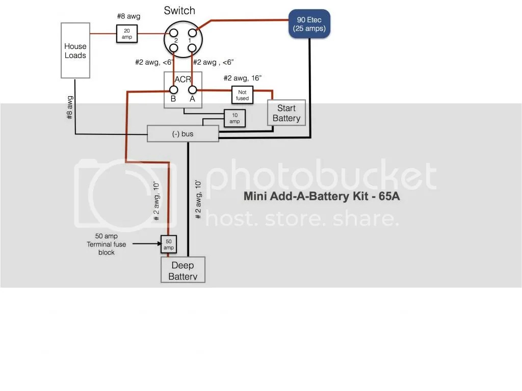 blue sea add a battery wiring diagram terry travel trailer adding second moderated discussion areas