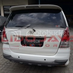 Grand New Kijang Innova Agya Trd Manual Bekas Facelift Ke 2012