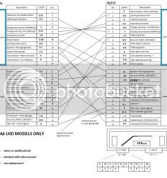 wiring digital tachometer [ 940 x 876 Pixel ]