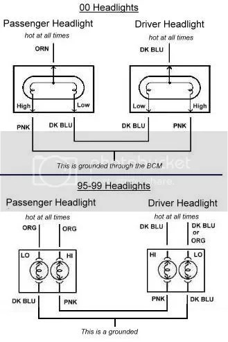 2004 Chevy Cavalier Headlight Wiring Diagram - Cars Wiring Diagram