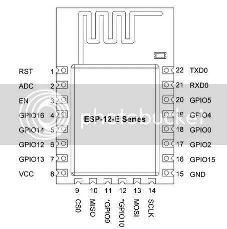 esp8266-12e pinout
