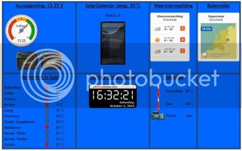 infopagina op het scherm in de woonkamer