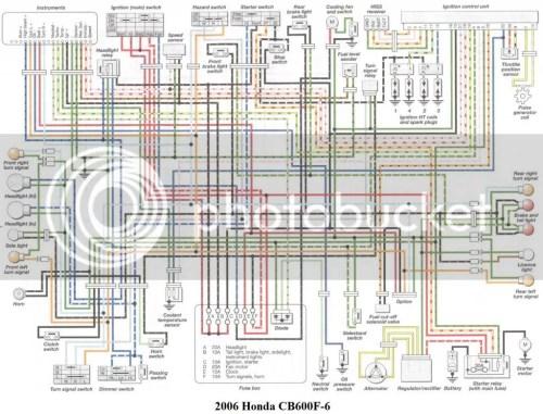 small resolution of hornet wire diagram wiring diagram pagehornet wire diagram schema diagram database honda hornet wiring diagram amc
