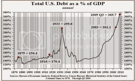 photo debtbb-as-a-percentage-of-gdp_zps3wmkcanv.jpg