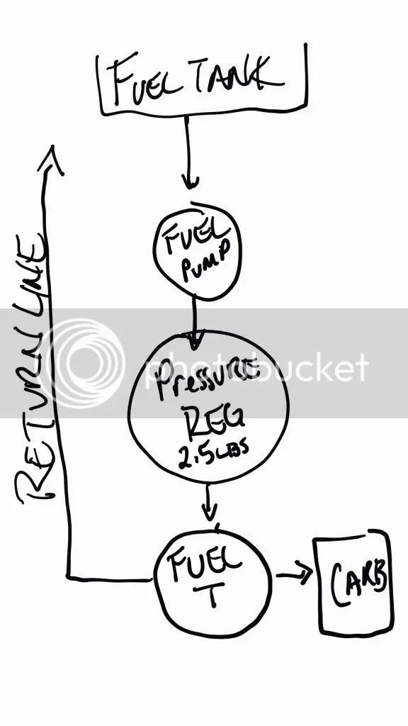 Fuel Line Routing Schematic