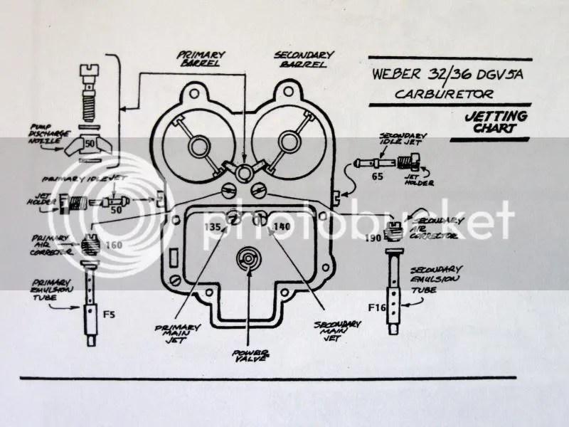 vapor lock fresh L20B with a weber, return line? or fuel