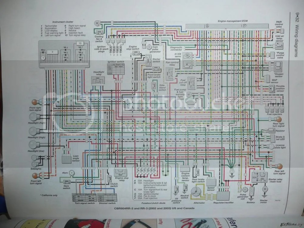 medium resolution of cbr 954 wiring diagram wiring diagram expert 2002 honda cbr 954 wiring diagram cbr 954 wiring diagram