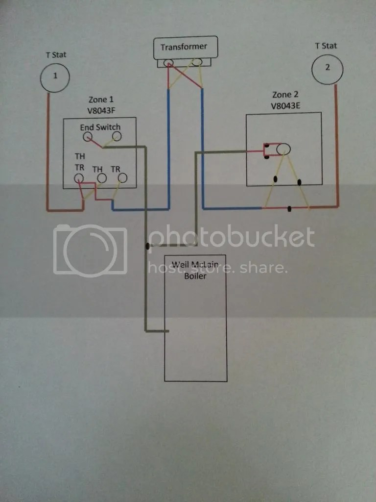 medium resolution of 2 zone honeywell v8043f v8043e 2 t stats weil mclain boiler wiring http wwwdoityourselfcom forum boilershomeheating