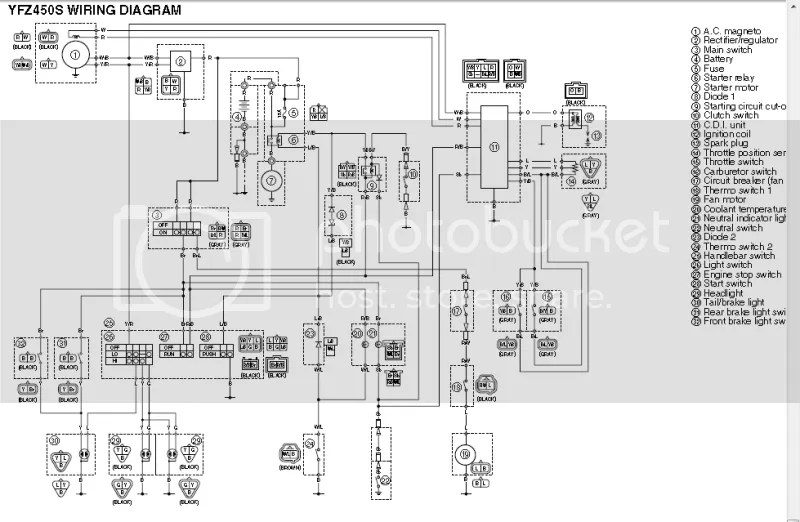 2008 Yfz 450 Wiring Diagram Honda ATV Wiring Diagram