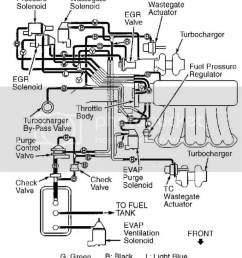vacuum diagram 3000gt stealth international message center report this image [ 834 x 1024 Pixel ]