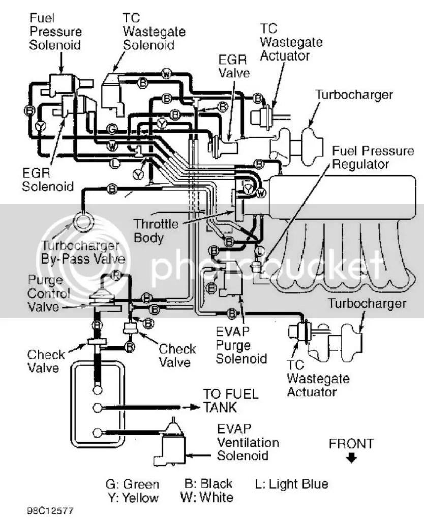 medium resolution of vacuum diagram 3000gt stealth international message center report this image
