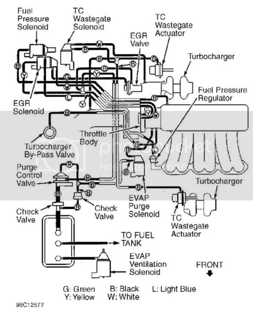 small resolution of vacuum diagram 3000gt stealth international message center report this image