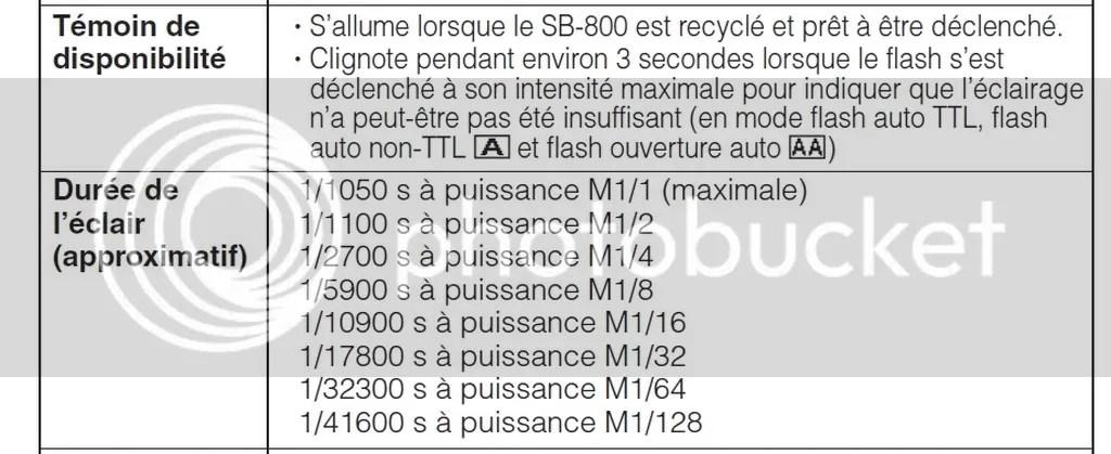 Pixelistes • Nikkor AF-S 200-400mm f/4G ED VR II [Topic