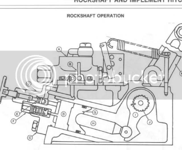 John Deere Gator Hpx Service Manual