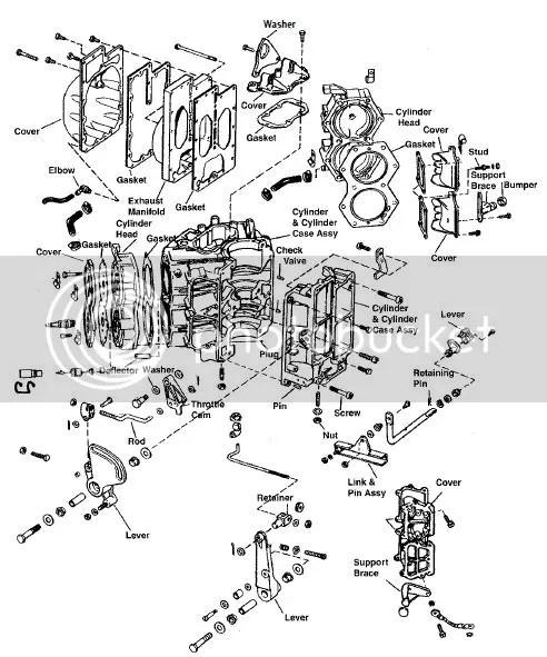 Johnson Evinrude 1992-2001 65-300Hp Outboard Repair Manual