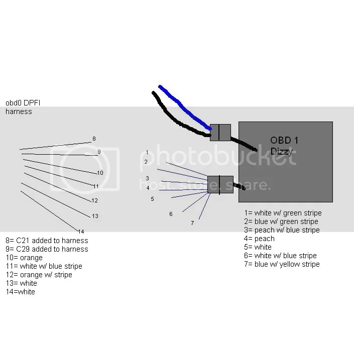 Obd0 Distributor Wiring Diagram : 31 Wiring Diagram Images
