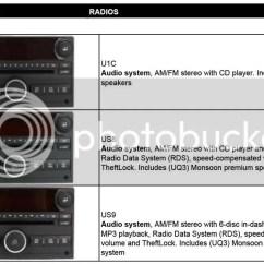 1998 Saturn Sl2 Stereo Wiring Diagram Universal Electronic Ballast Sky Monsoon Nissan 370z ~ Elsalvadorla
