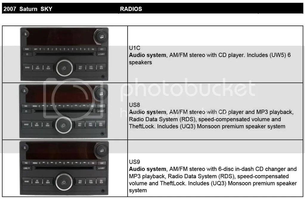 07 pontiac g6 stereo wiring diagram abb vfd monsoon amp grand prix diagrams ...